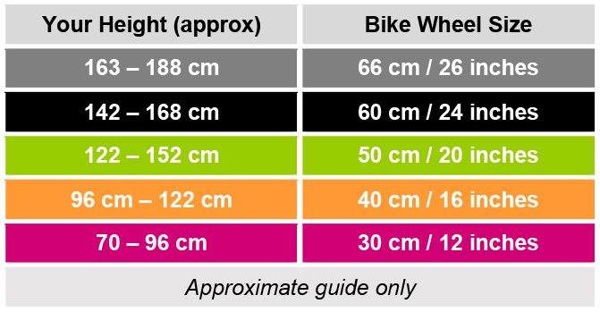 way2go_chart1_Bike_riding_height